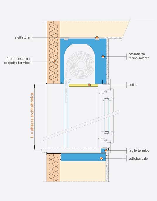 Monoblocchi e controtelai per finestre a parma sca fi serramenti - Finestre monoblocco con avvolgibile ...
